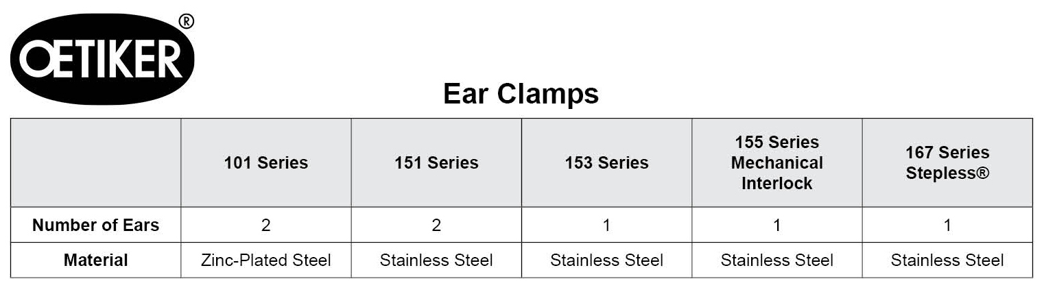 ear clamps chart