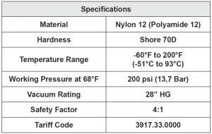 Nylon Specs
