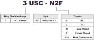 Safety-Twist PN Chart