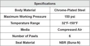 Premium Series Spec Chart
