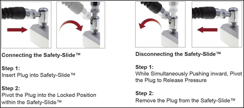 Safety Slide Instructions