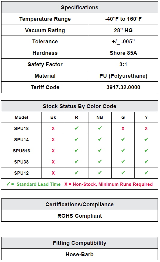 85A PU Tubing Specifications
