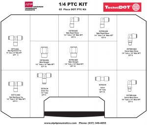 DOT yellow ptc box 38 map Advanced Technology Products