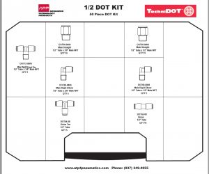 DOY Yellow box 12 map Advanced Technology Products