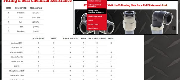 Fitting & Seal Announcement Advanced Technology Products